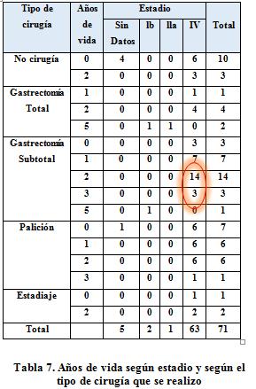 tabla11