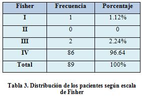 tabla17
