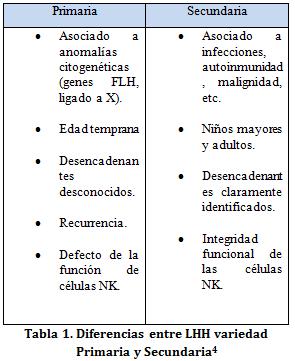 tabla26