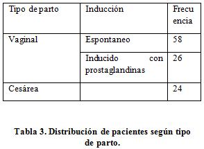 tabla38
