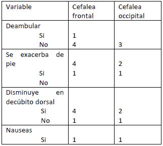 tabla_4 1